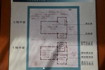 農学校時代の建物の見取り図